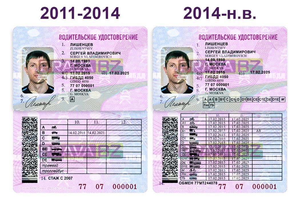 Водительское удостоверение нового образца 2015